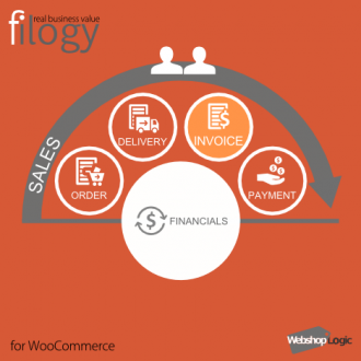 Filogy (Essential) - Financials for WooCommerce