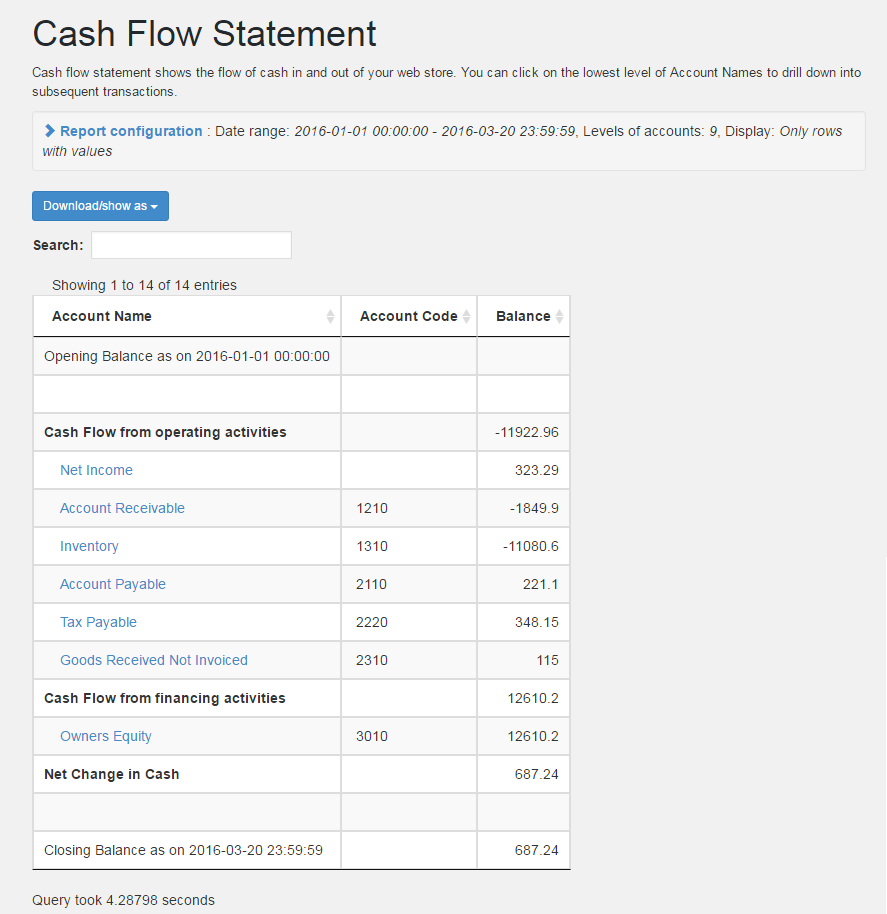 Filogy Reports Cashflow Statement