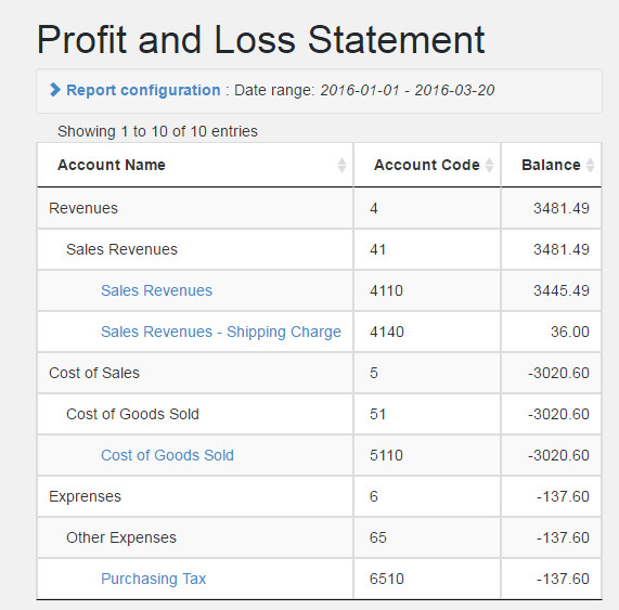 Filogy Reports Profit and Loss Statement screen shows the balance of your webstore